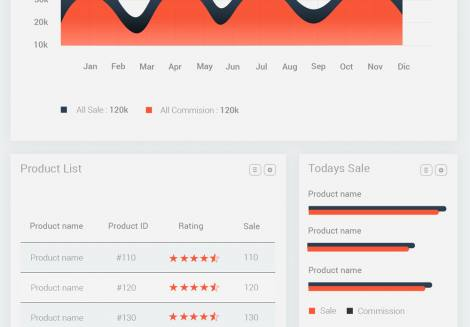 Sellestica Admin Dashboard Template